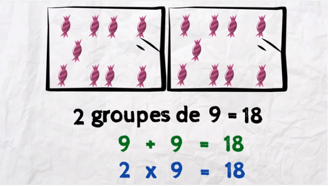 additions multiplications et groupes