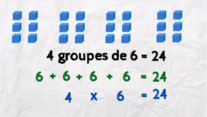 les cubes additions et multiplications