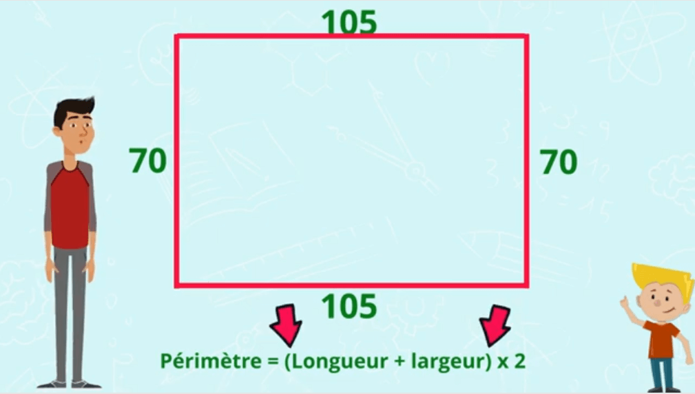 Le calcul simplifié d'un périmètre d'un rectangle cm1 cm2